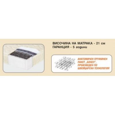 Двулицев матрак с пружинен пакет Лион